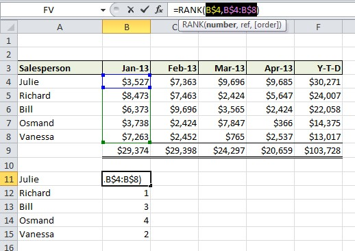 how to put rank formula in excel