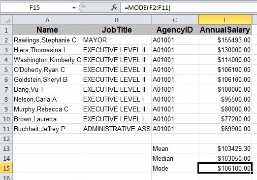 3 Easy Formulas to Calculate the Range of Values in Excel
