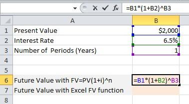 Excel Formula Help - Compound interest with FV