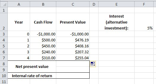 an introduction to the net present value npv Excel formula help - choosing between investments: an introduction to npv (net present value) and irr (internal rate of return) using capital investments wisely involves difficult decision processes.