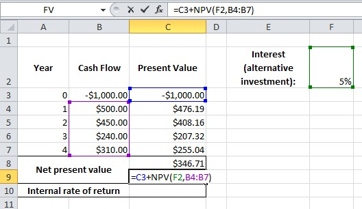 Excel Formula Help - Choosing between investments: An introduction ...