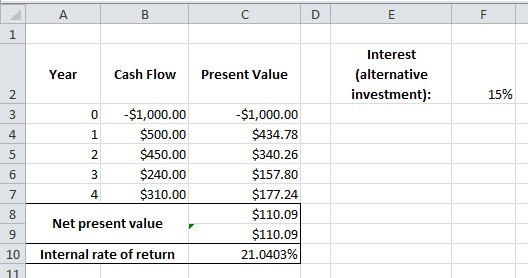 Rate of return on investment formula excel  | rolromarca ga